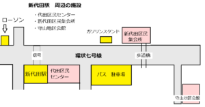 新代田-0-周辺